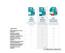 Eset Internet security, New electronic licence, 1 year(..